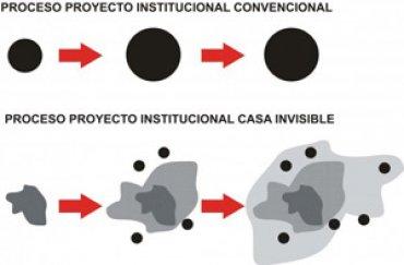 [ÚLTIMAS 3 imágenes]: Talleres realizados en colaboración con Departamento de Expresión Gráfica Arquitectónica e Ingeniería de la Universidad de Granada celebrados en la Casa Invisible en 2007/2008 y 2008/2009