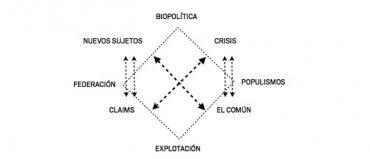 Imagen de La diagonal del commonfare